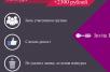 Мини-Конкурс с денежными призами от блога Invite-Invest - Жеребьевка 7 марта